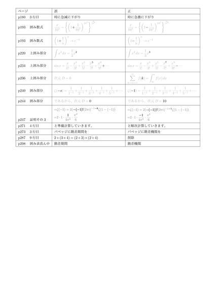seigohyou20190127-2.jpg