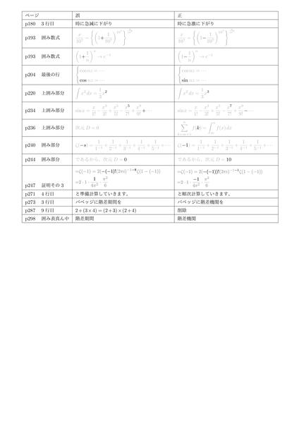 seigohyou20190203-2.jpg